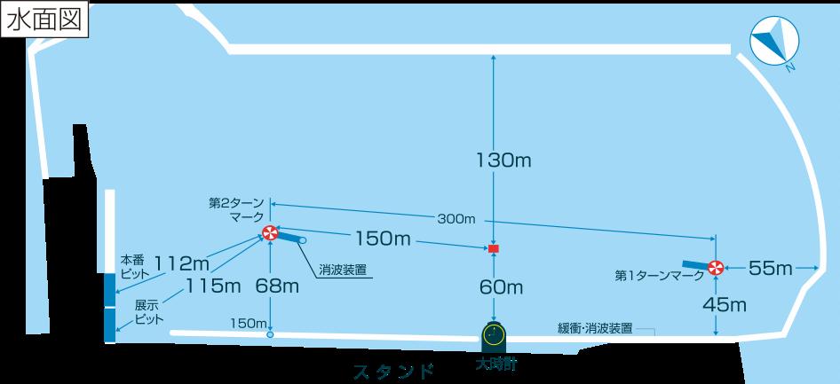 リプレイ 徳山 ボート