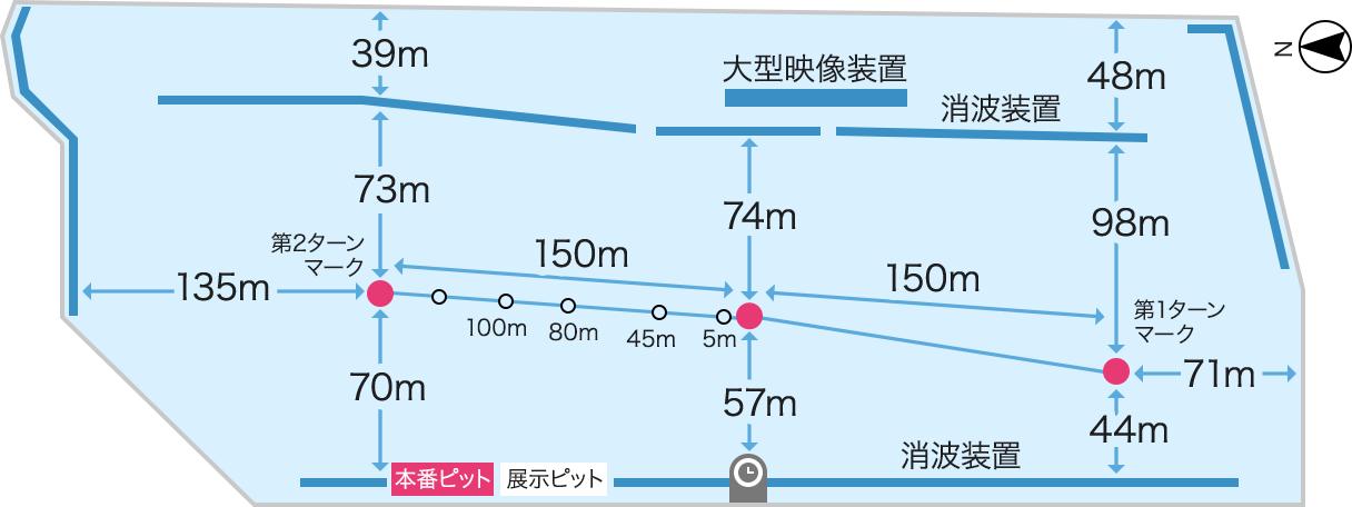 琵琶湖競艇の水面図