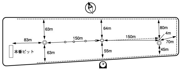 鳴門競艇のコース図