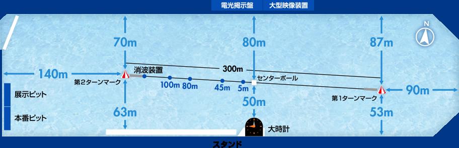 ボートレース芦屋競艇のコース図