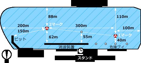 津競艇のコース図