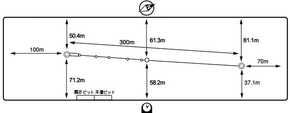 ボートレース江戸川競艇のコース図
