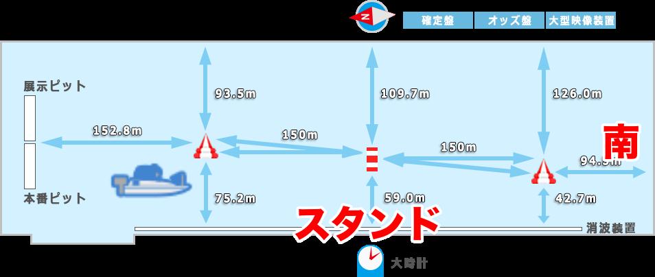 浜名湖競艇コース
