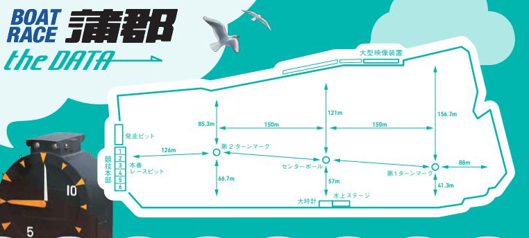 蒲郡競艇のコース図