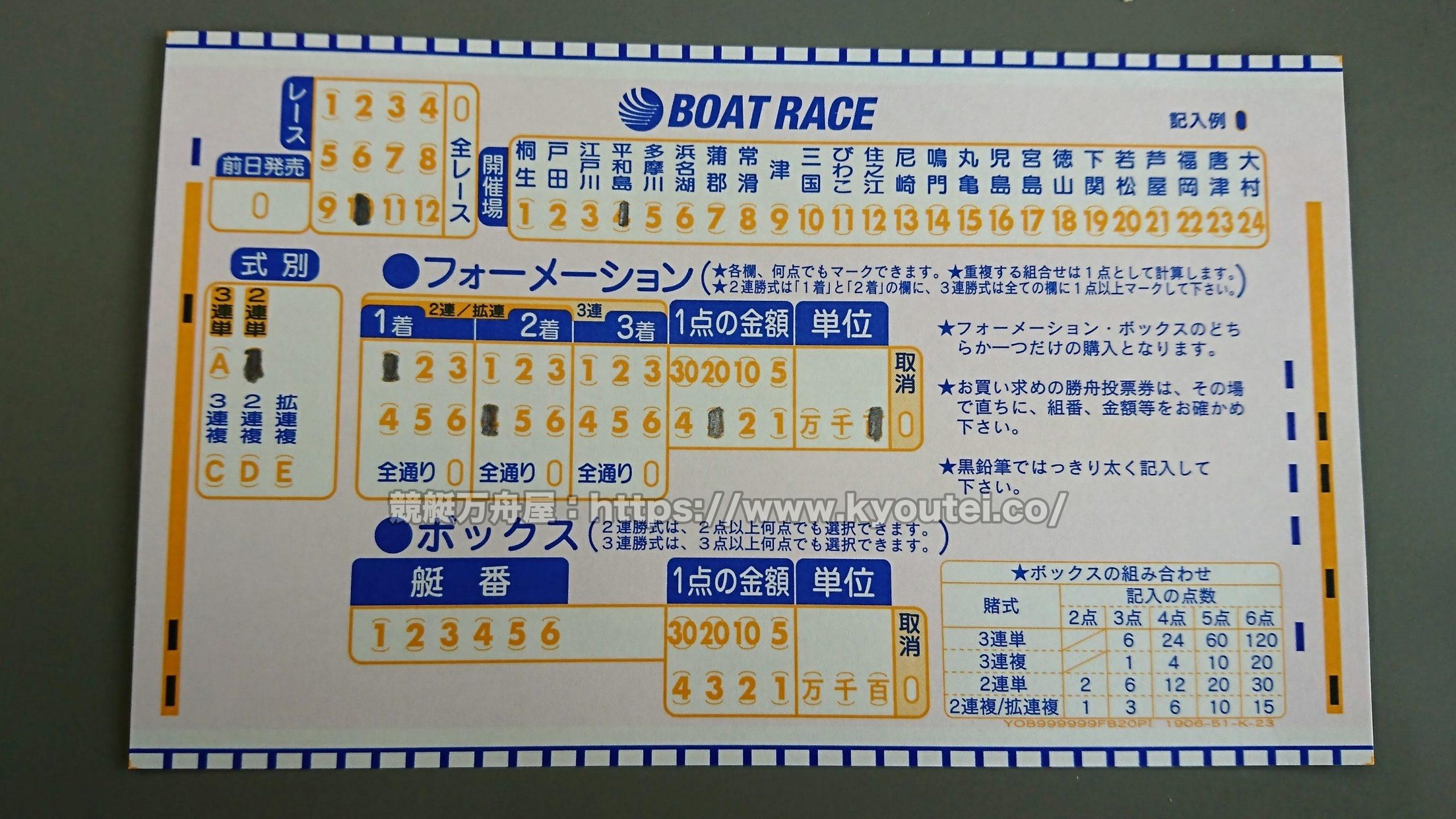 フォーメーション/ボックス投票カード