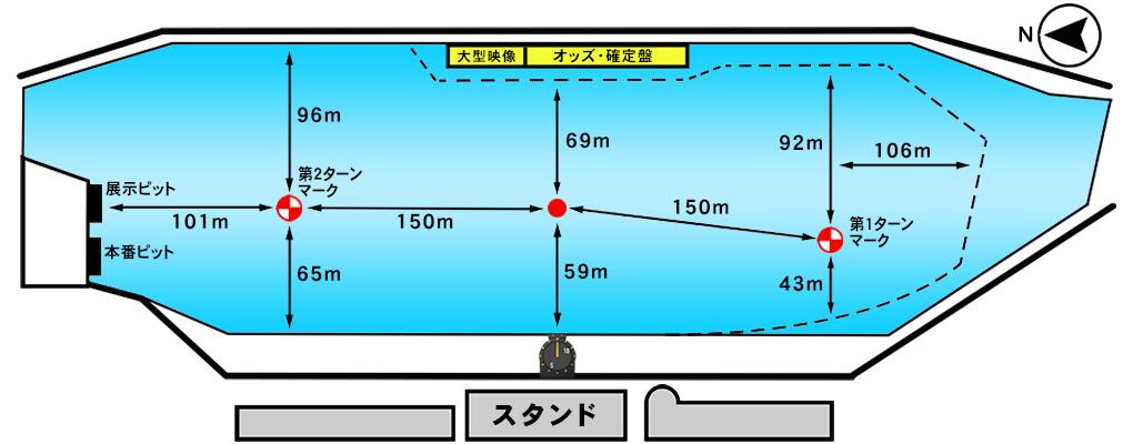 ボートレース児島競艇のコース図