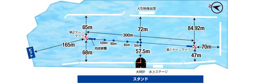ボートレース桐生競艇のコース図