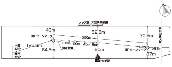 戸田競艇の水面図